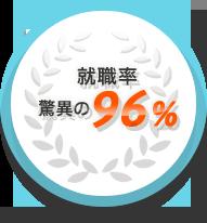 就職率 驚異の96%